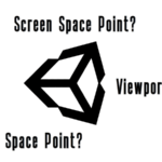 Understanding Screen Point, World Point and Viewport Point in Unity3D